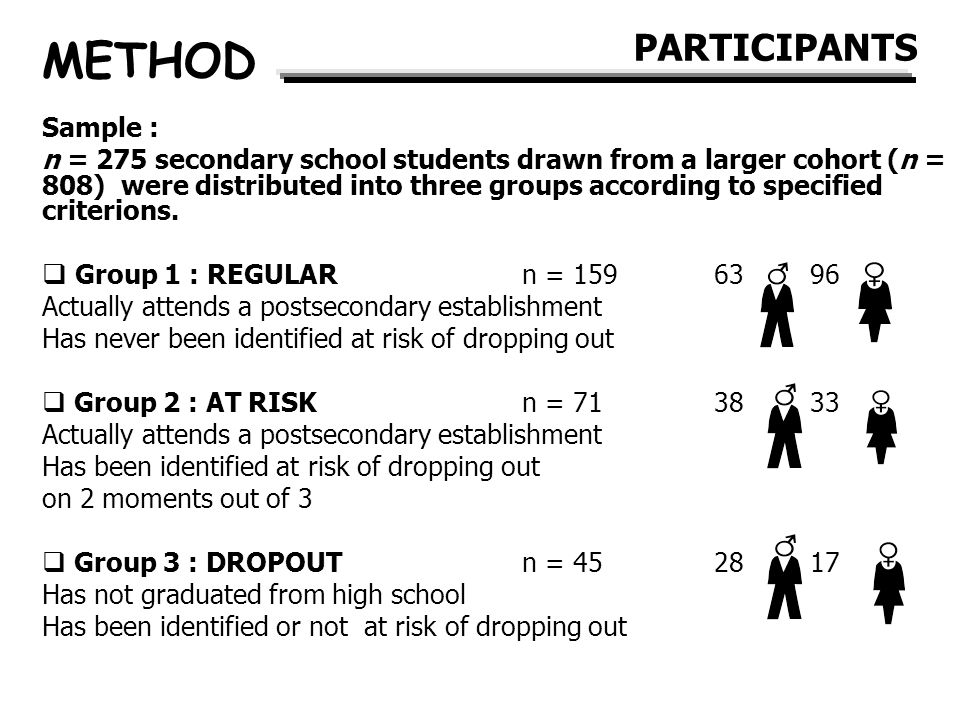 METHOD Instruments : Potential risk of school drop out : Décisions.