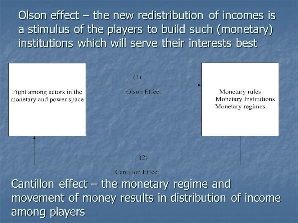 Olson effect – the new redistribution of incomes is a stimulus of the players to build such (monetary) institutions which will serve their interests best Cantillon effect – the monetary regime and movement of money results in distribution of income among players