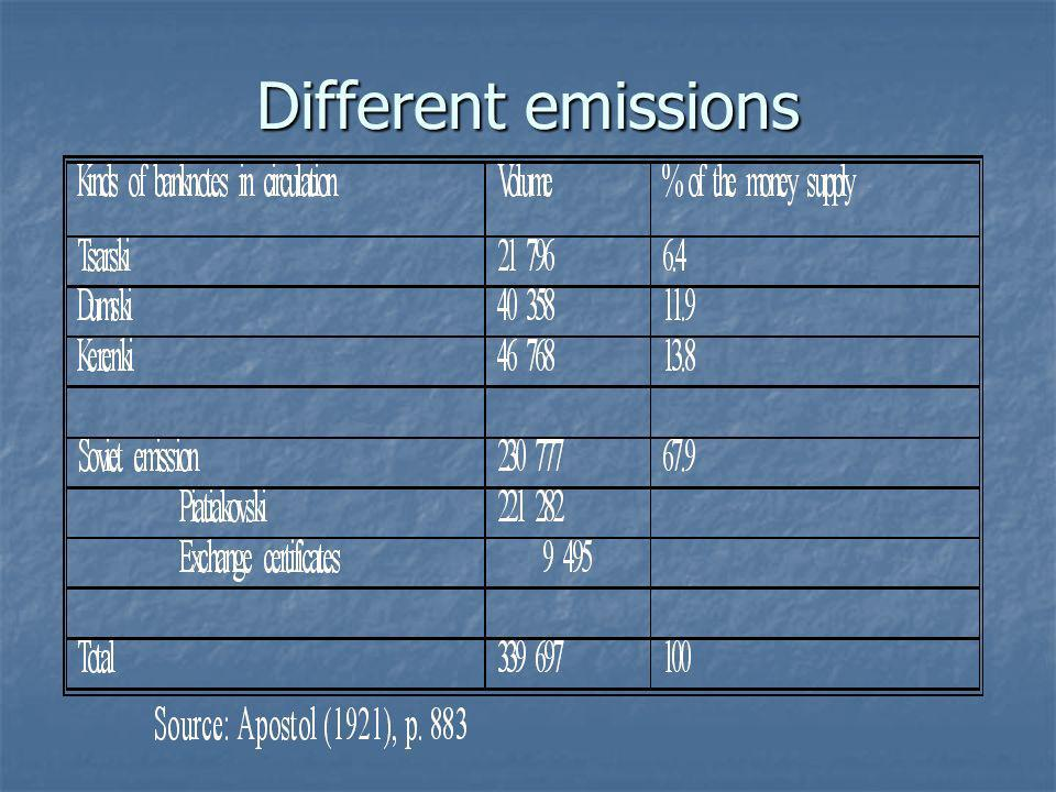 Different emissions
