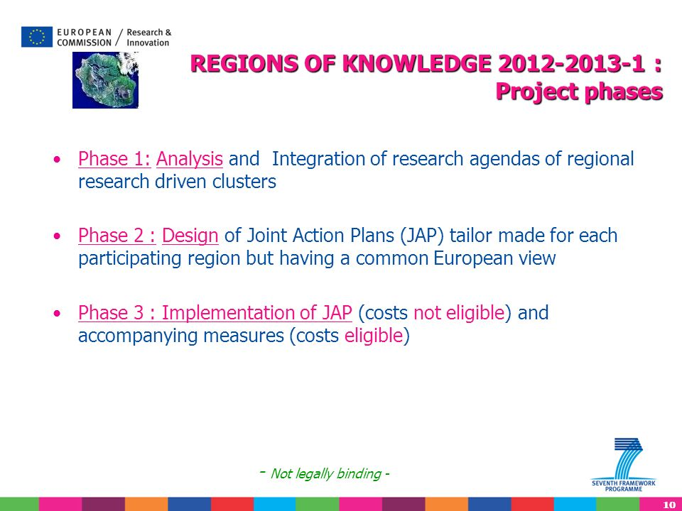 10 REGIONS OF KNOWLEDGE 2012-2013-1 : Project phases Phase 1: Analysis and Integration of research agendas of regional research driven clusters Phase