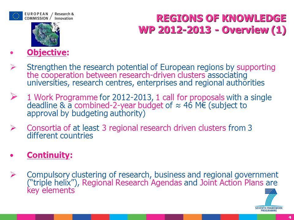 44 REGIONS OF KNOWLEDGE WP 2012-2013 - Overview (1) Objective: Strengthen the research potential of European regions by supporting the cooperation bet