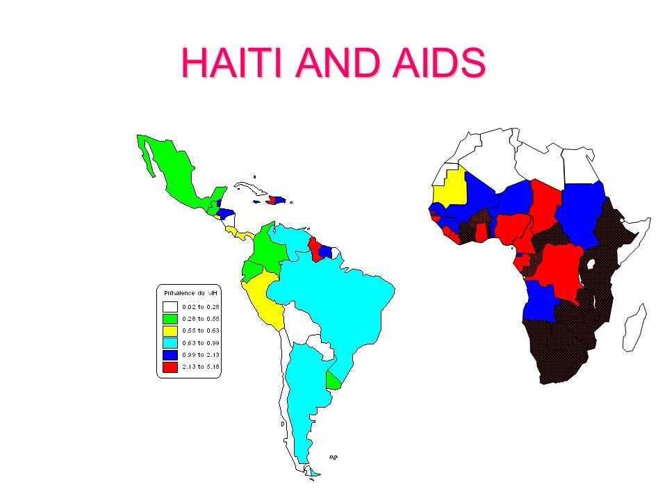Country context 8 million people 10,000 square miles 40% urban Per capita income: US$450.00 Centre dAnalyse des Politiques de Santé MIREBALAIS