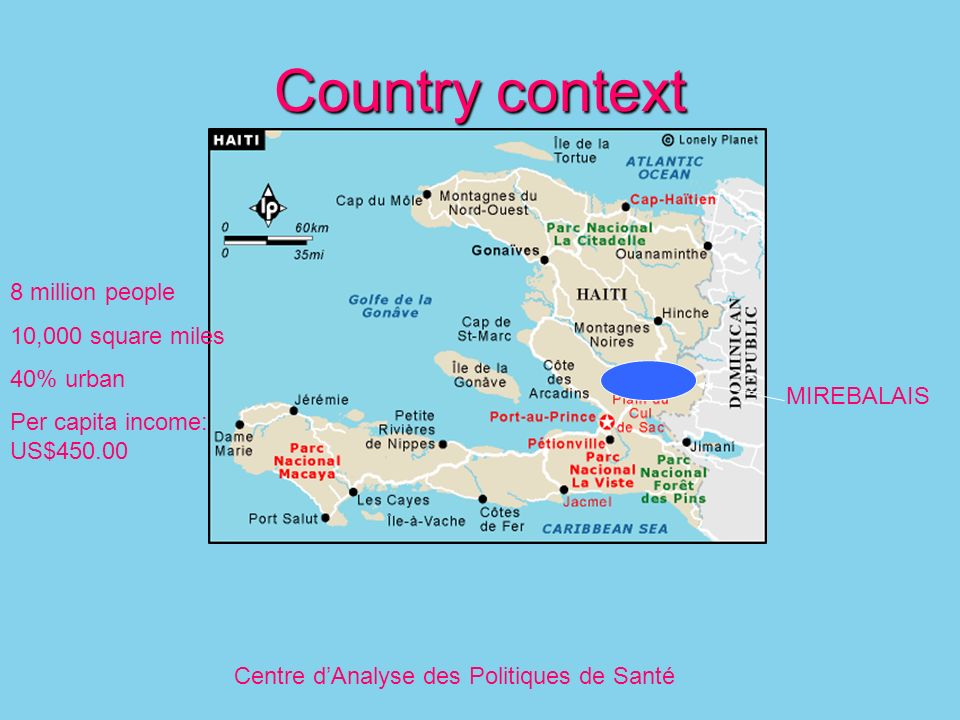 Trends in per capita GNP Centre dAnalyse des Politiques de Santé Source: BRH 2002; CAPS 2003
