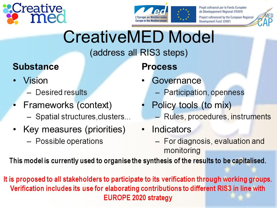CreativeMED Model (address all RIS3 steps) Substance Vision –Desired results Frameworks (context) –Spatial structures,clusters...
