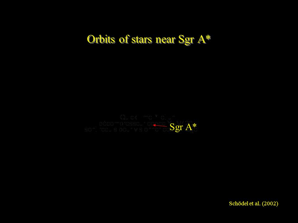 Orbits of stars near Sgr A* Schödel et al. (2002) S2S2