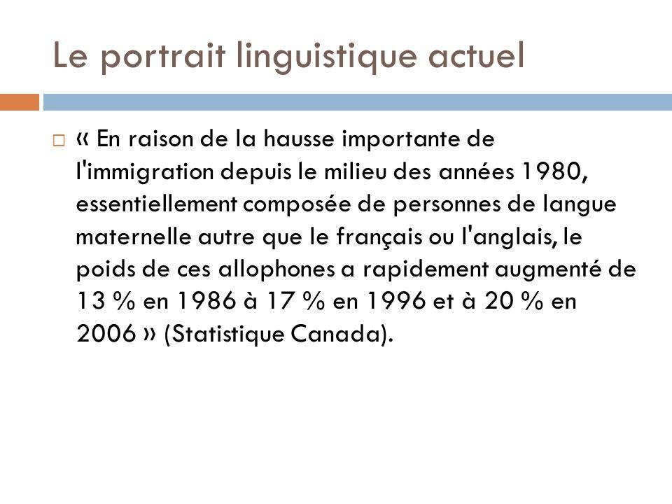 Le portrait linguistique actuel « En raison de la hausse importante de l immigration depuis le milieu des années 1980, essentiellement composée de personnes de langue maternelle autre que le français ou l anglais, le poids de ces allophones a rapidement augmenté de 13 % en 1986 à 17 % en 1996 et à 20 % en 2006 » (Statistique Canada).