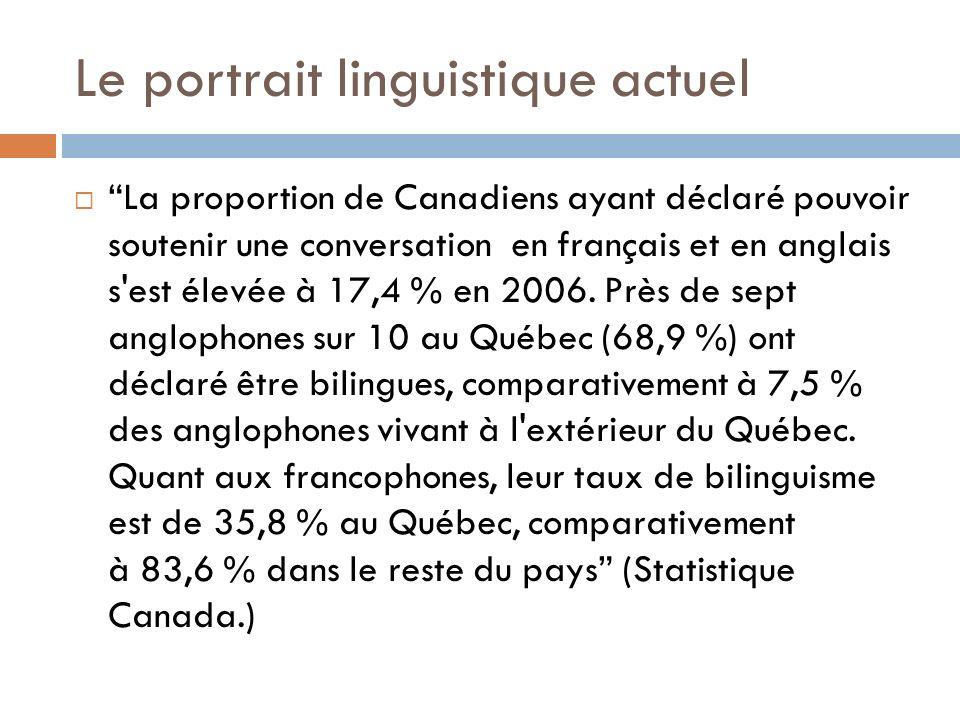 Le portrait linguistique actuel La proportion de Canadiens ayant déclaré pouvoir soutenir une conversation en français et en anglais s est élevée à 17,4 % en 2006.