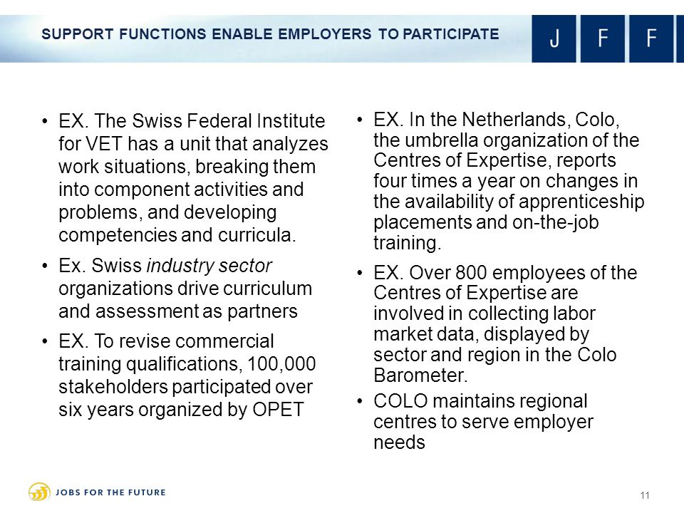 EX. The Swiss Federal Institute for VET has a unit that analyzes work situations, breaking them into component activities and problems, and developing