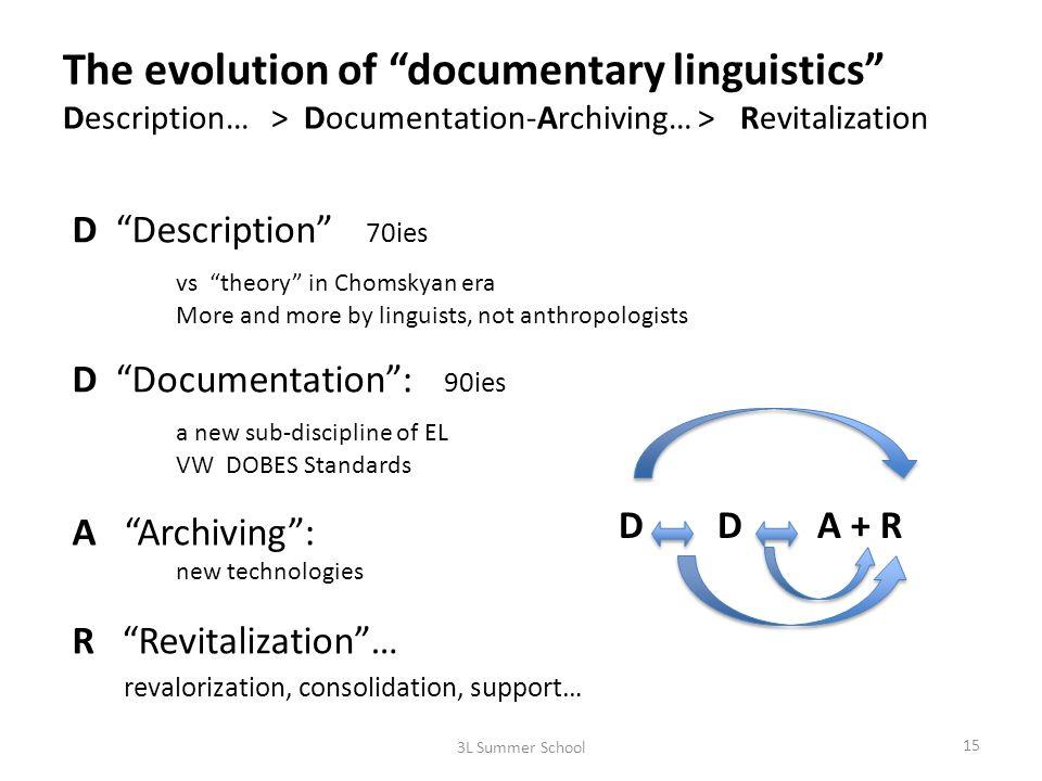 The evolution of documentary linguistics Description… > Documentation-Archiving… >Revitalization D Description 70ies vs theory in Chomskyan era More a