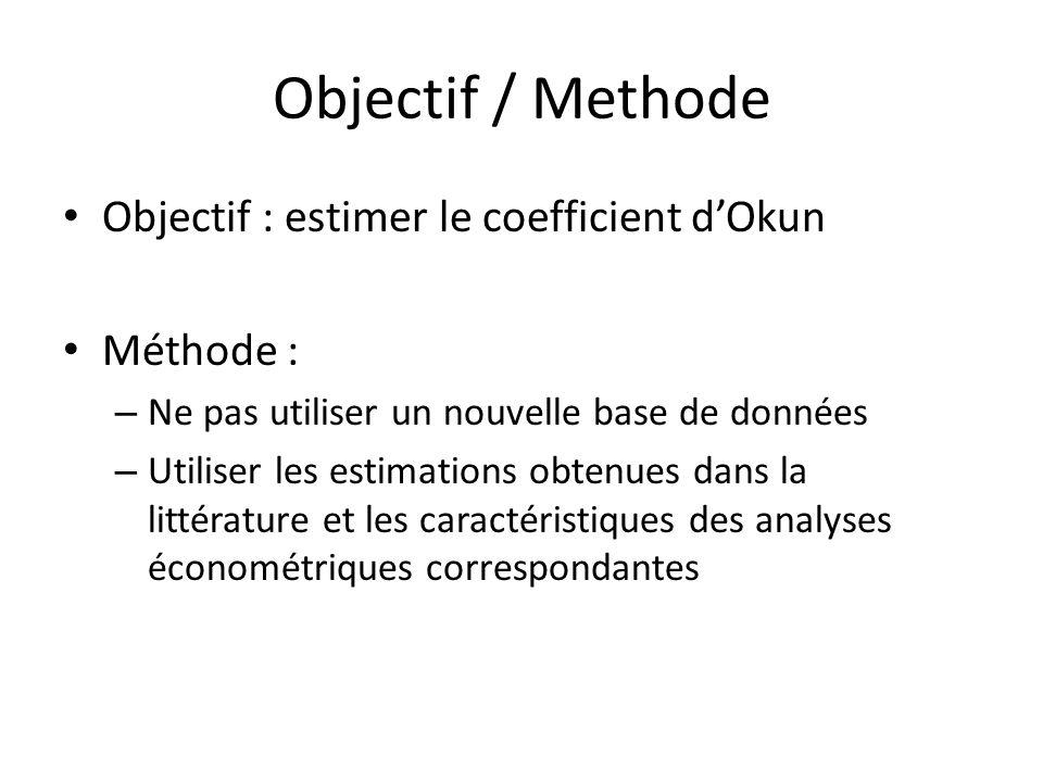 Objectif / Methode Objectif : estimer le coefficient dOkun Méthode : – Ne pas utiliser un nouvelle base de données – Utiliser les estimations obtenues dans la littérature et les caractéristiques des analyses économétriques correspondantes