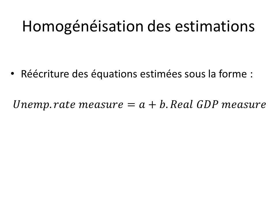 Homogénéisation des estimations