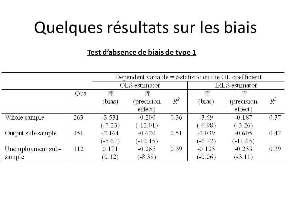 Quelques résultats sur les biais Test dabsence de biais de type 1