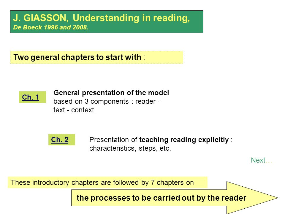 the processes to be carried out by the reader J.