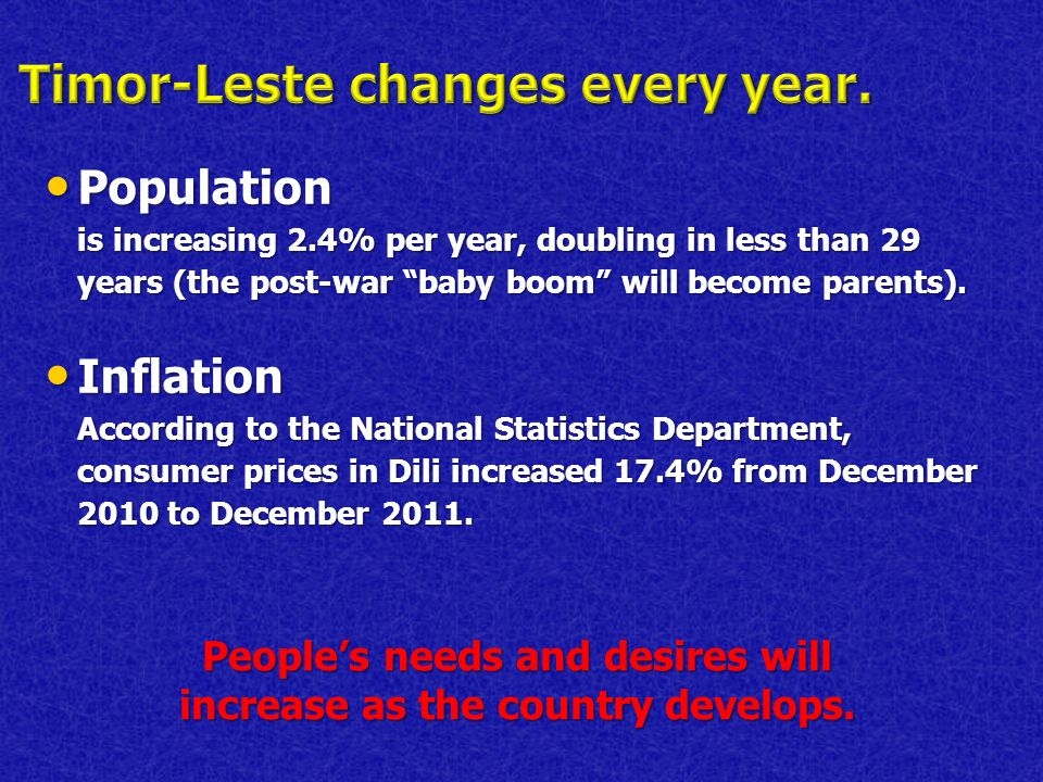 Population is increasing 2.4% per year, doubling in less than 29 years (the post-war baby boom will become parents).