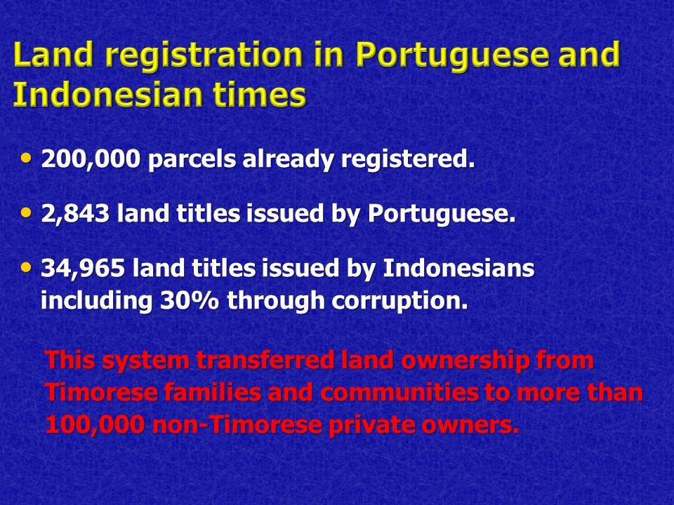 200,000 parcels already registered.200,000 parcels already registered.