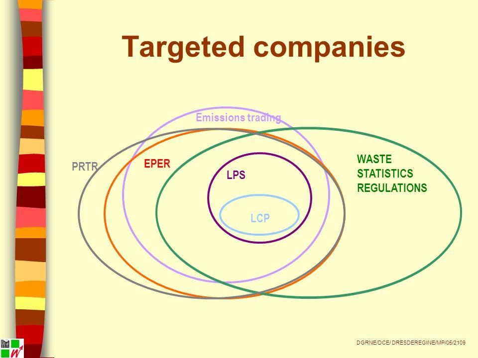 Targeted companies EPER LPS PRTR LCP Emissions trading WASTE STATISTICS REGULATIONS DGRNE/DCE/ DRESDEREGINE/MP/05/2109