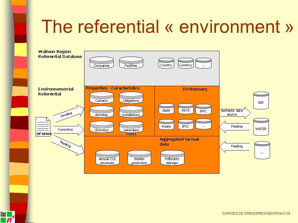 The referential « environment » DGRNE/DCE/ DRESDEREGINE/MP/05/2109