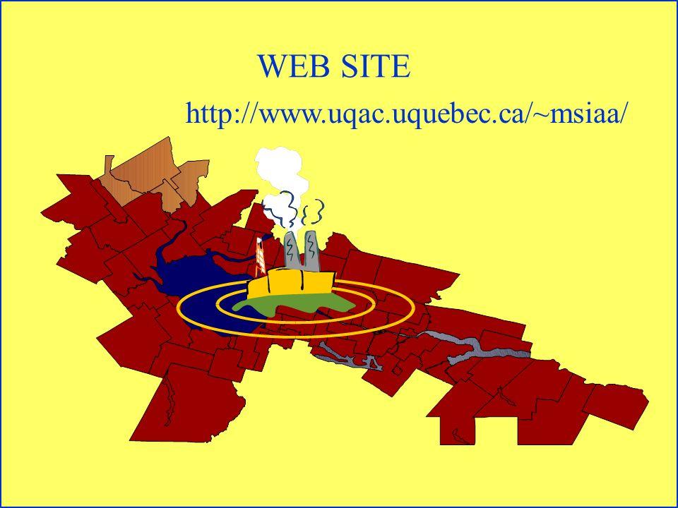 WEB SITE http://www.uqac.uquebec.ca/~msiaa/