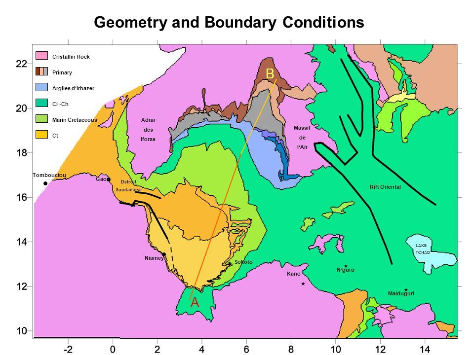 Geometry and Boundary Conditions Sokoto Niamey Kano Nguru Maiduguri LAKE TCHAD Massif de lAïr Adrar des Iforas Detroit Soudanaise Rift Oriental Gao Tombouctou Cristallin Rock Primary Argiles dIrhazer Ci -Ch Marin Cretaceous Ct B A