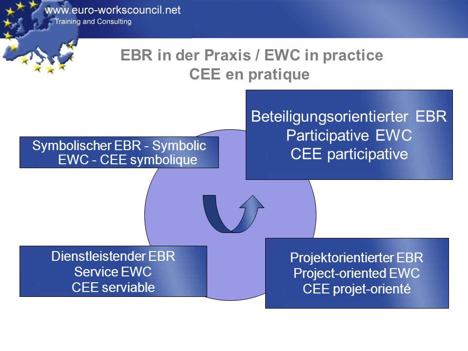 EBR in der Praxis / EWC in practice CEE en pratique Symbolischer EBR - Symbolic EWC - CEE symbolique Dienstleistender EBR Service EWC CEE serviable Projektorientierter EBR Project-oriented EWC CEE projet-orienté Beteiligungsorientierter EBR Participative EWC CEE participative