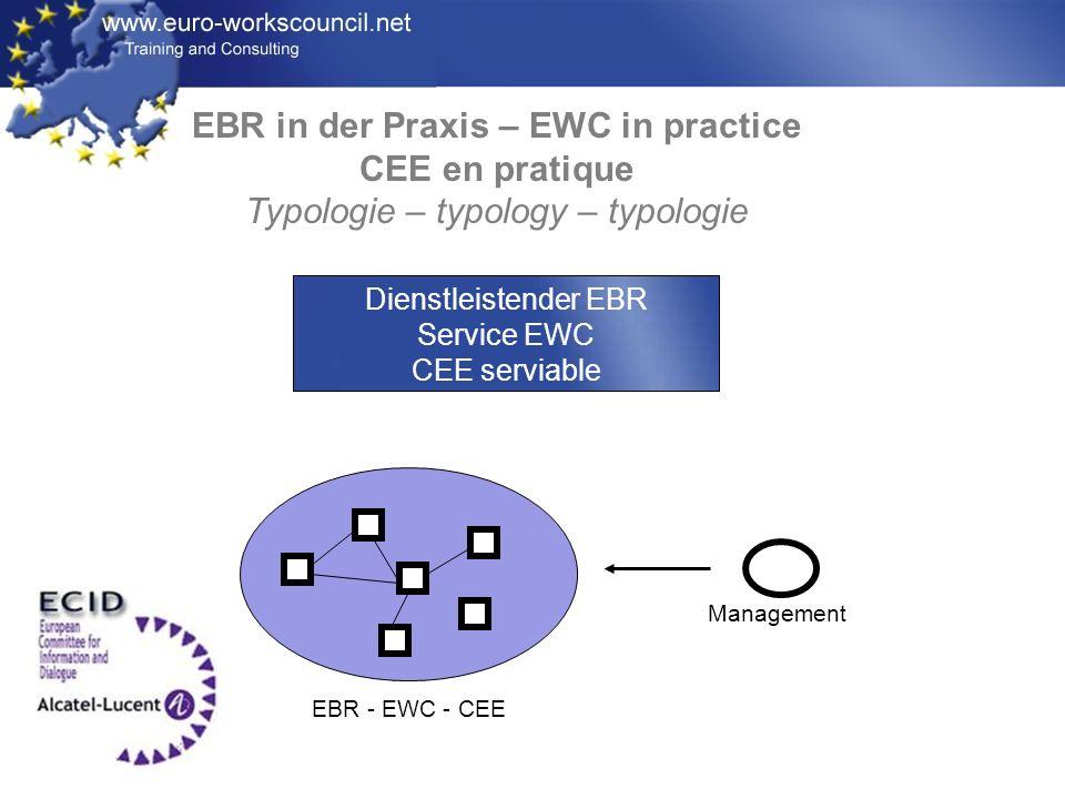 EBR in der Praxis – EWC in practice CEE en pratique Typologie – typology – typologie EBR - EWC - CEE Management Dienstleistender EBR Service EWC CEE serviable