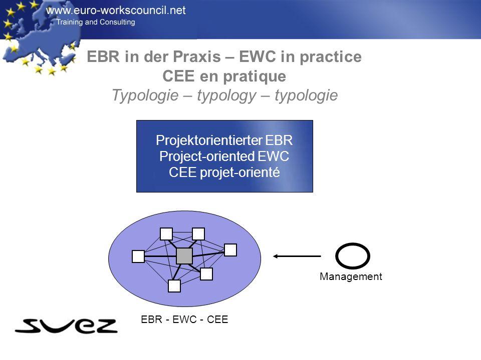 EBR in der Praxis – EWC in practice CEE en pratique Typologie – typology – typologie EBR - EWC - CEE Management Projektorientierter EBR Project-oriented EWC CEE projet-orienté