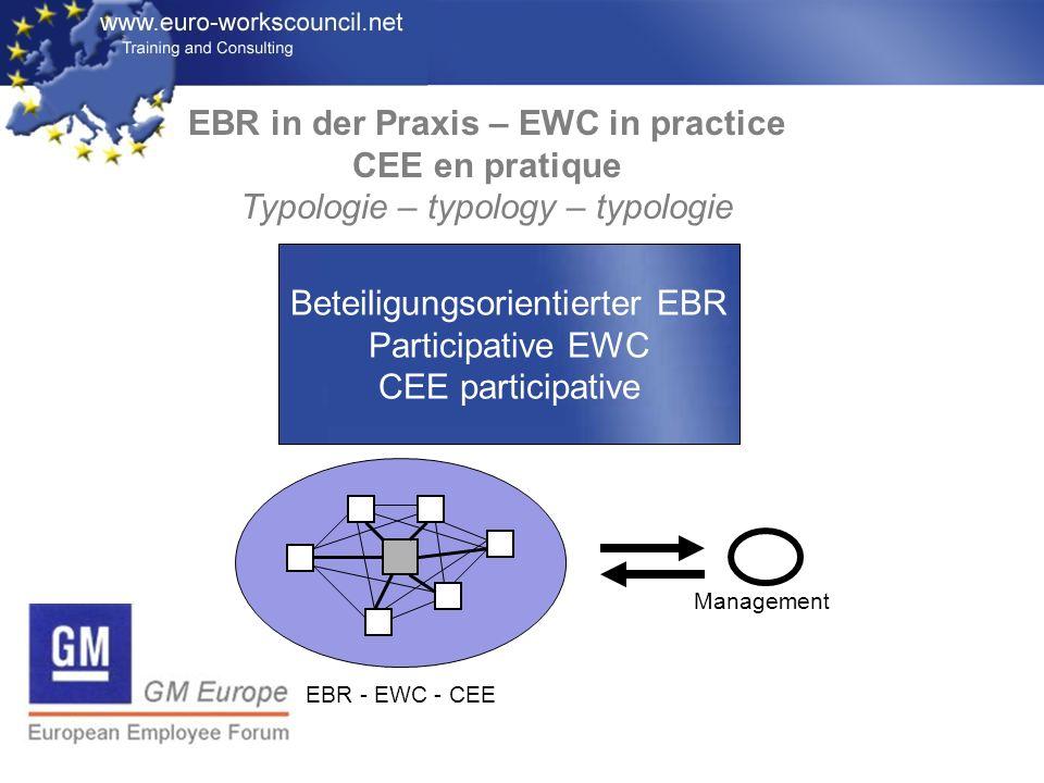 EBR in der Praxis – EWC in practice CEE en pratique Typologie – typology – typologie EBR - EWC - CEE Management Beteiligungsorientierter EBR Participative EWC CEE participative