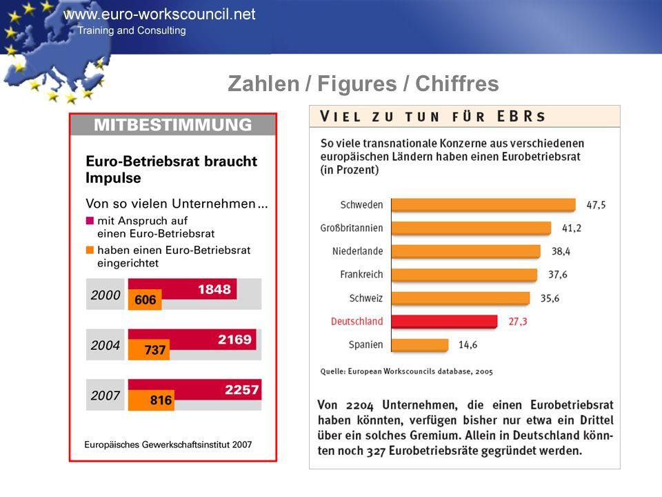 Zahlen / Figures / Chiffres