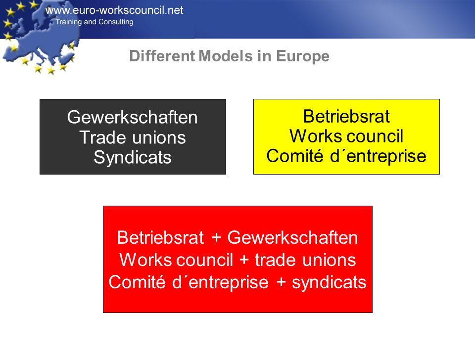 Betriebsrat + Gewerkschaften Works council + trade unions Comité d´entreprise + syndicats Betriebsrat Works council Comité d´entreprise Gewerkschaften Trade unions Syndicats Different Models in Europe