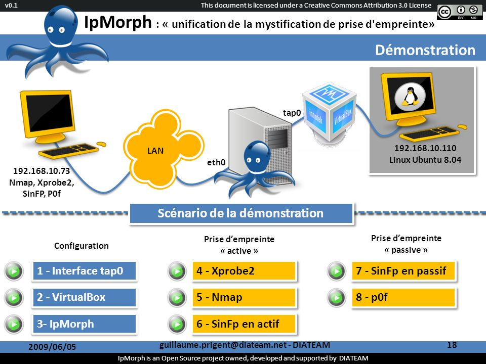 This document is licensed under a Creative Commons Attribution 3.0 License IpMorph is an Open Source project owned, developed and supported by DIATEAM v0.1 IpMorph : « unification de la mystification de prise d empreinte» 1 - Interface tap0 Démonstration 2009/06/05 guillaume.prigent@diateam.net - DIATEAM18 192.168.10.110 Linux Ubuntu 8.04 192.168.10.73 Nmap, Xprobe2, SinFP, P0f tap0 eth0 LAN Scénario de la démonstration 4 - Xprobe2 2 - VirtualBox 3- IpMorph 5 - Nmap 6 - SinFp en actif 7 - SinFp en passif 8 - p0f Configuration Prise dempreinte « active » Prise dempreinte « passive »