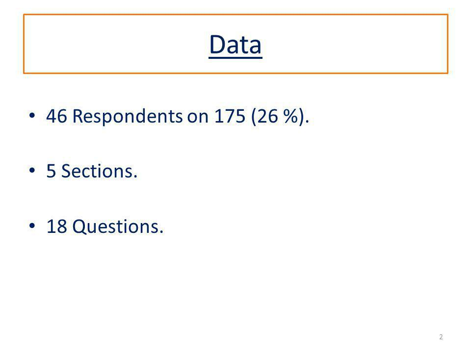 Data 46 Respondents on 175 (26 %). 5 Sections. 18 Questions. 2