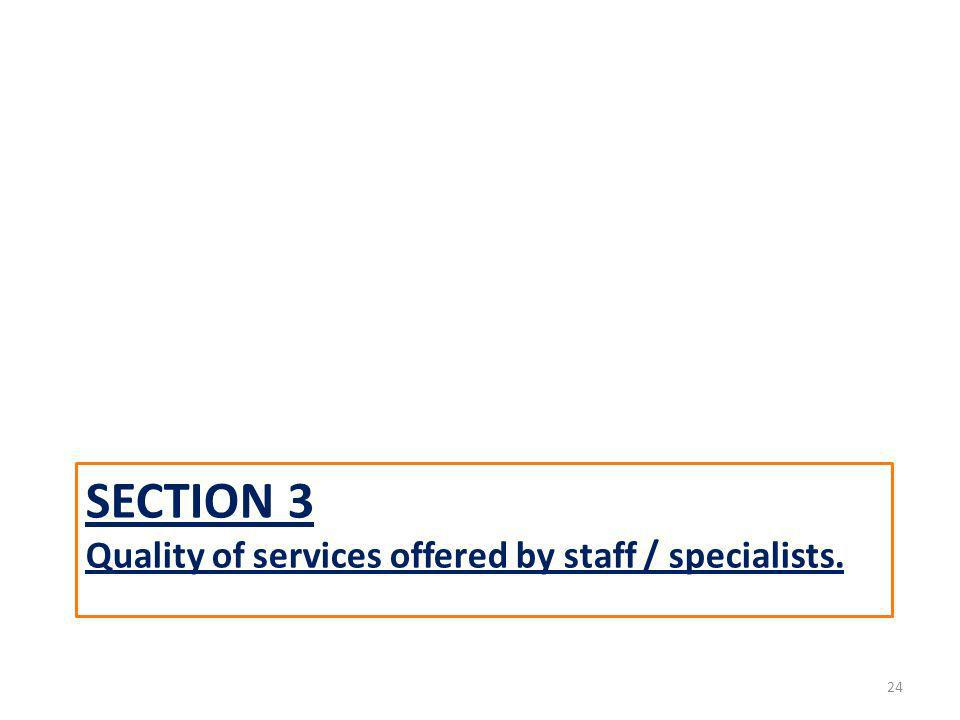 SECTION 3 Quality of services offered by staff / specialists. 24