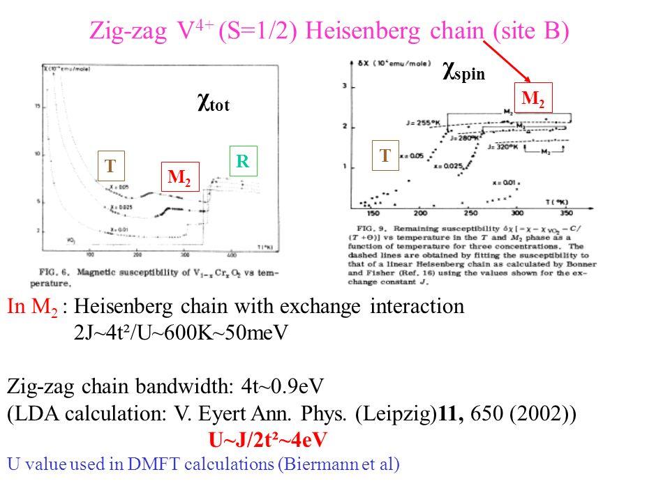 In M 2 : Heisenberg chain with exchange interaction 2J~4t²/U~600K~50meV Zig-zag chain bandwidth: 4t~0.9eV (LDA calculation: V. Eyert Ann. Phys. (Leipz
