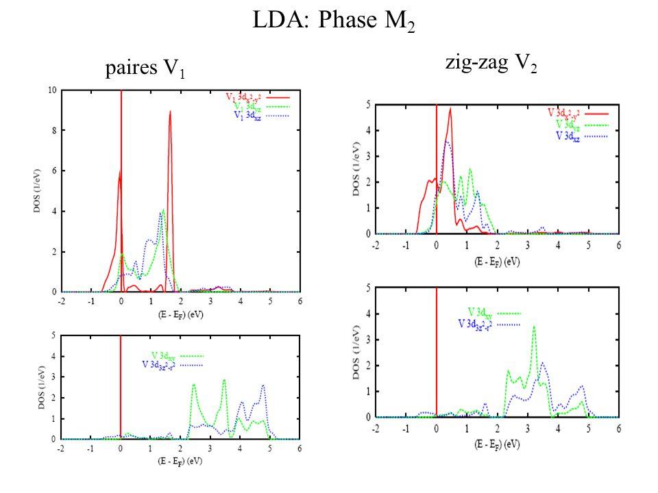 LDA: Phase M 2 paires V 1 zig-zag V 2