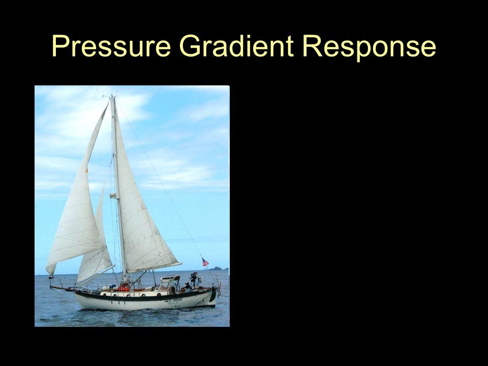 Pressure Gradient Response