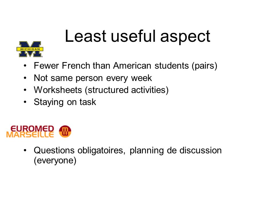 Least useful aspect Fewer French than American students (pairs) Not same person every week Worksheets (structured activities) Staying on task Questions obligatoires, planning de discussion (everyone)