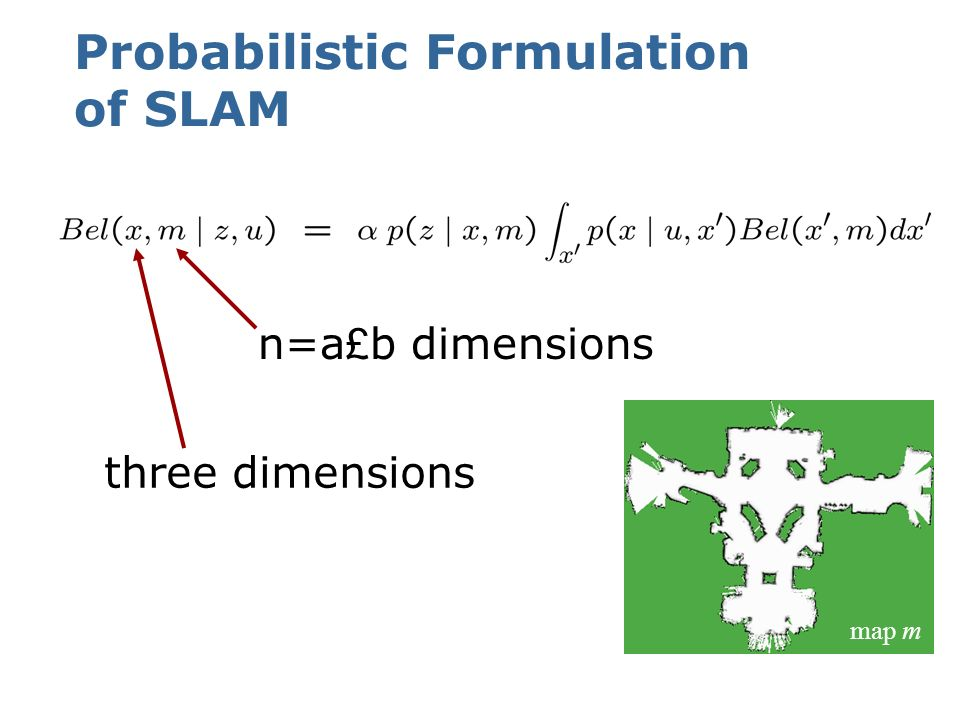 Why SLAM is Hard: Ambiguity Start End Same position [Courtesy of Eliazar & Parr]