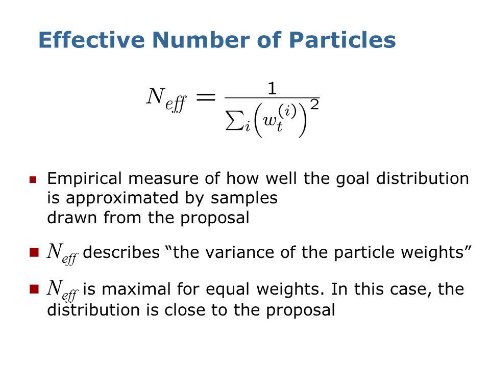 Selective Resampling Resampling is dangerous, since important samples might get lost (particle depletion problem) In case of suboptimal proposal distr
