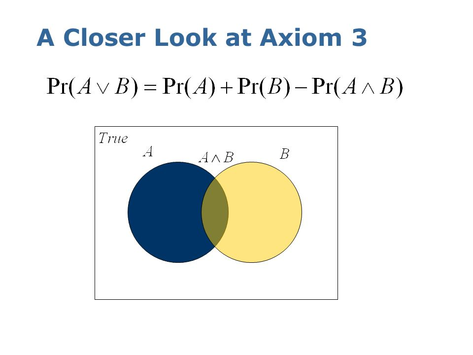 Pr(A) denotes probability that proposition A is true. Axioms of Probability Theory