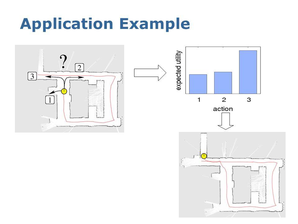Dual Representation for Loop Detection