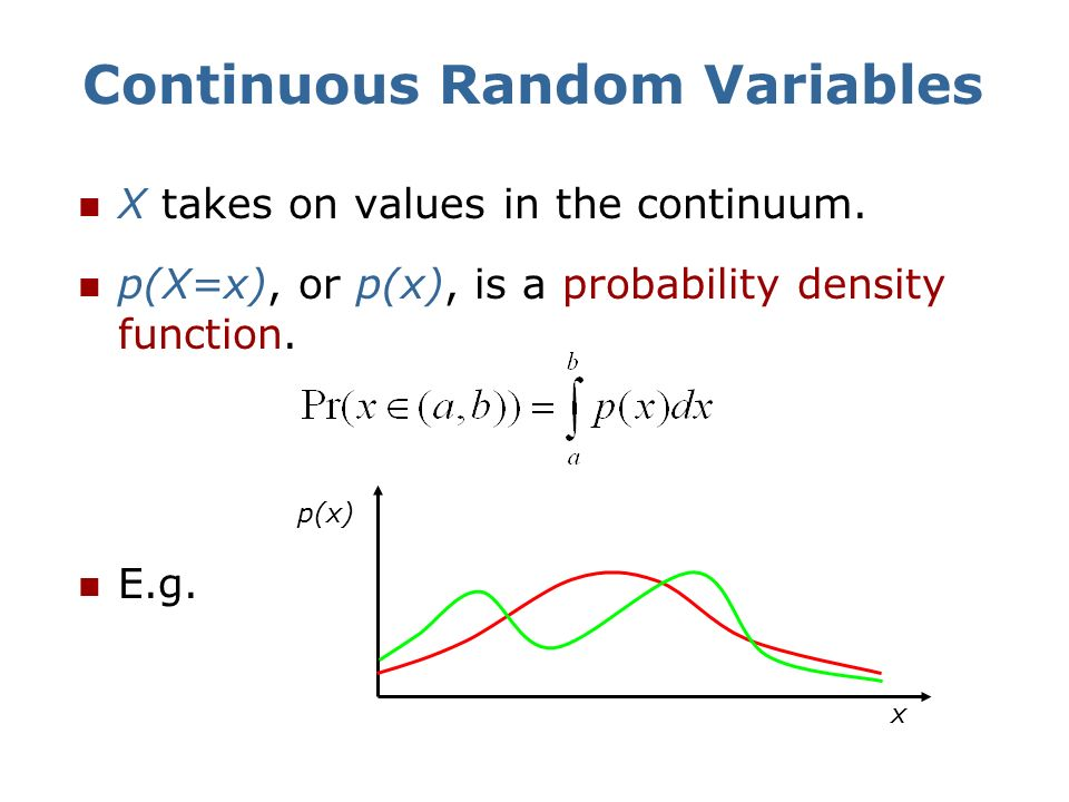 Discrete Random Variables X denotes a random variable. X can take on a countable number of values in {x 1, x 2, …, x n }. P(X=x i ), or P(x i ), is th