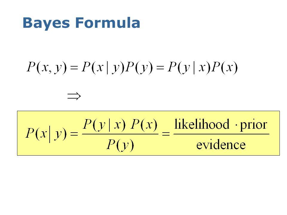 Law of Total Probability, Marginals Discrete caseContinuous case