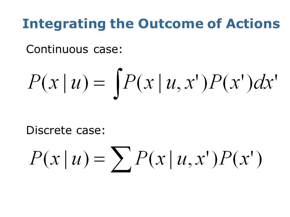 State Transitions P(x|u,x) for u = close door: If the door is open, the action close door succeeds in 90% of all cases.