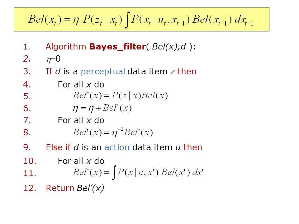 Bayes Filters Bayes z = observation u = action x = state Markov Total prob. Markov