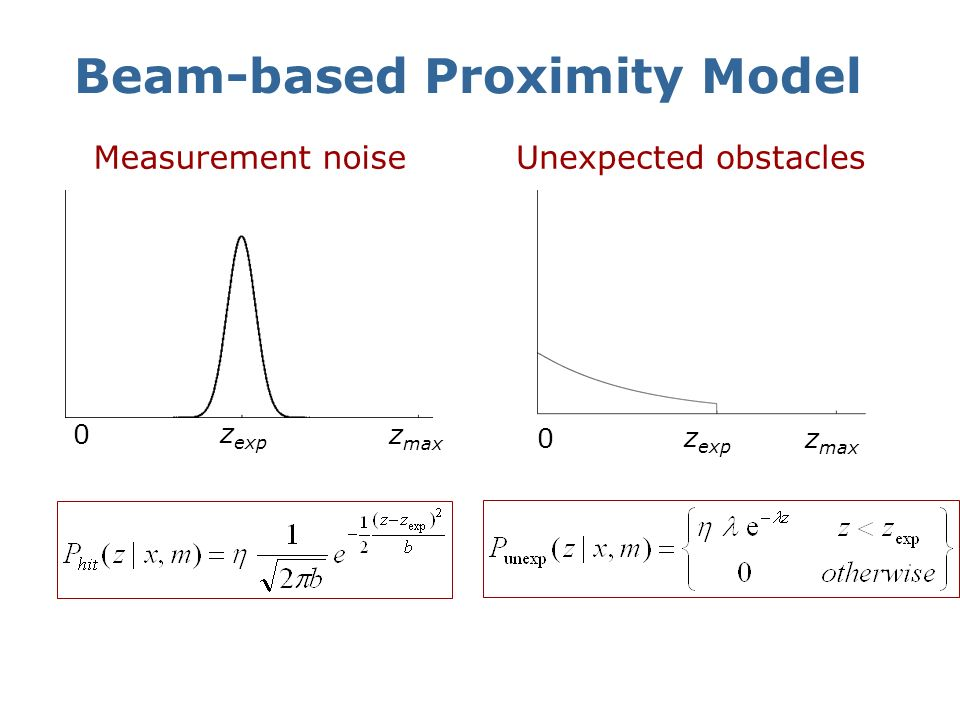 Proximity Measurement Measurement can be caused by … a known obstacle. cross-talk. an unexpected obstacle (people, furniture, …). missing all obstacle