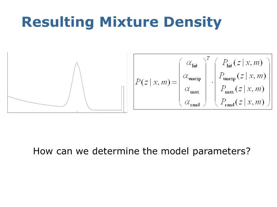 Beam-based Proximity Model Random measurementMax range z exp z max 0 z exp z max 0