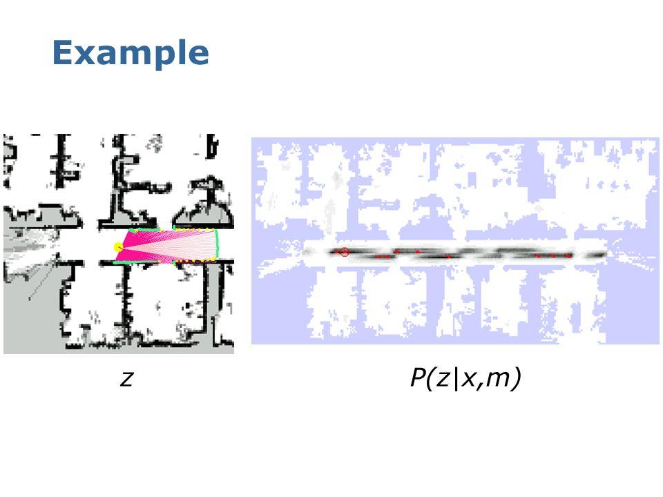 Approximation Results Sonar Laser 300cm 400cm