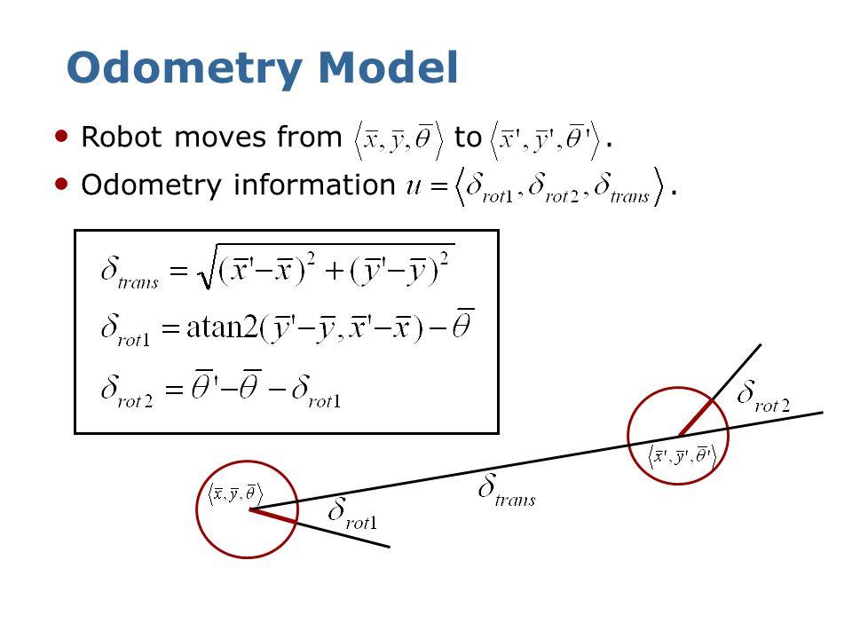 Example zP(z|x,m)