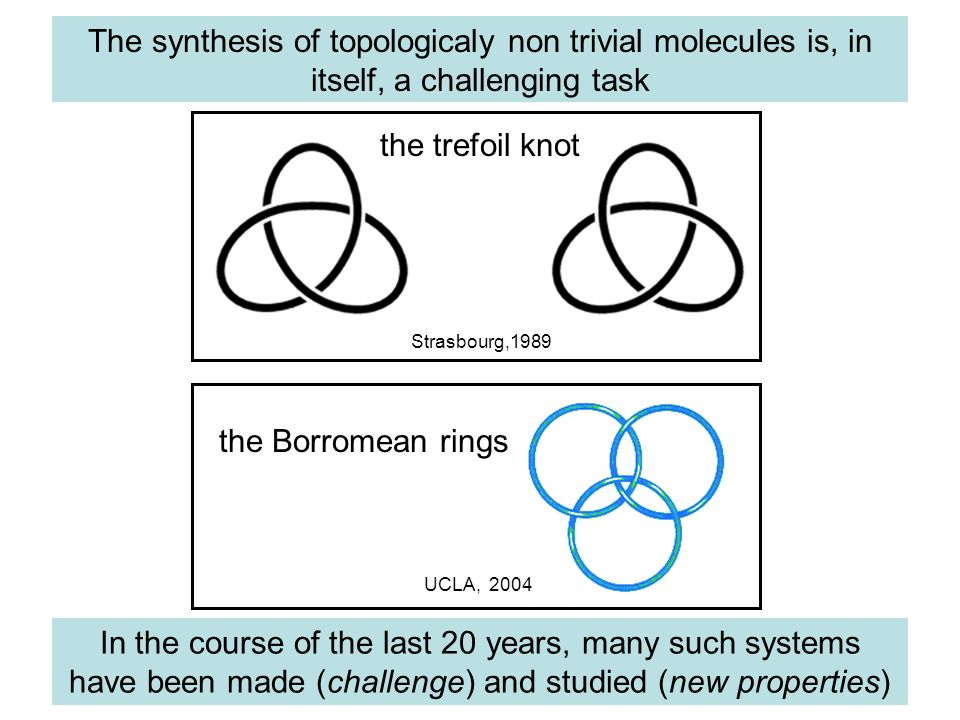 The synthesis of topologicaly non trivial molecules is, in itself, a challenging task In the course of the last 20 years, many such systems have been