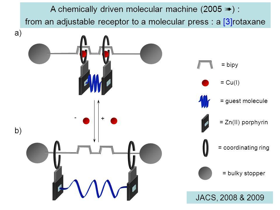 Towards an artificial molecular press - + a) b) = Cu(I) = bipy = guest molecule = Zn(II) poprhyrin = M-30 like macrocycle = bulky stopper = bipy = Cu(